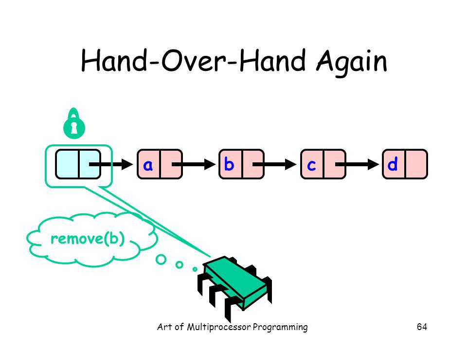 Art of Multiprocessor Programming64 Hand-Over-Hand Again abcd remove(b)