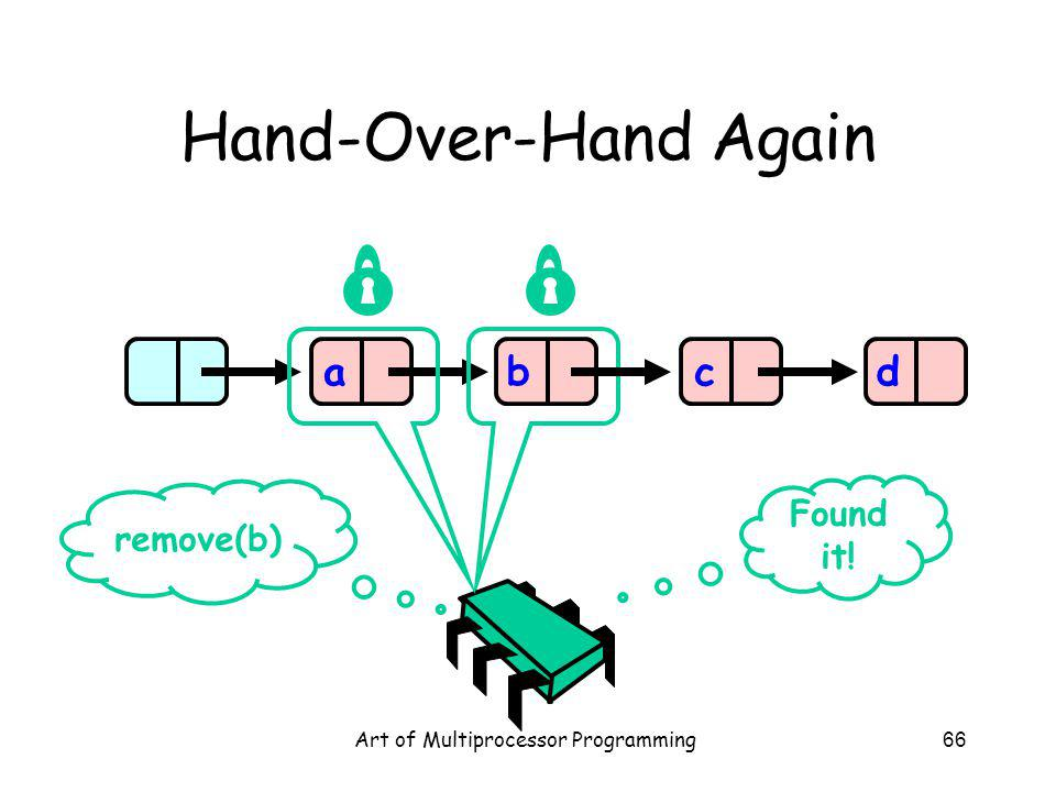 Art of Multiprocessor Programming66 Hand-Over-Hand Again abcd remove(b) Found it!
