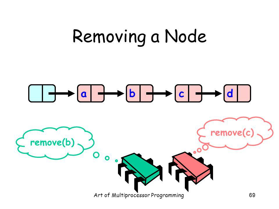 Art of Multiprocessor Programming69 Removing a Node abcd remove(b) remove(c)