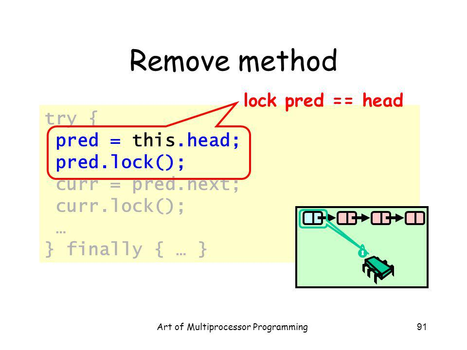 Art of Multiprocessor Programming91 Remove method try { pred = this.head; pred.lock(); curr = pred.next; curr.lock(); … } finally { … } lock pred == h