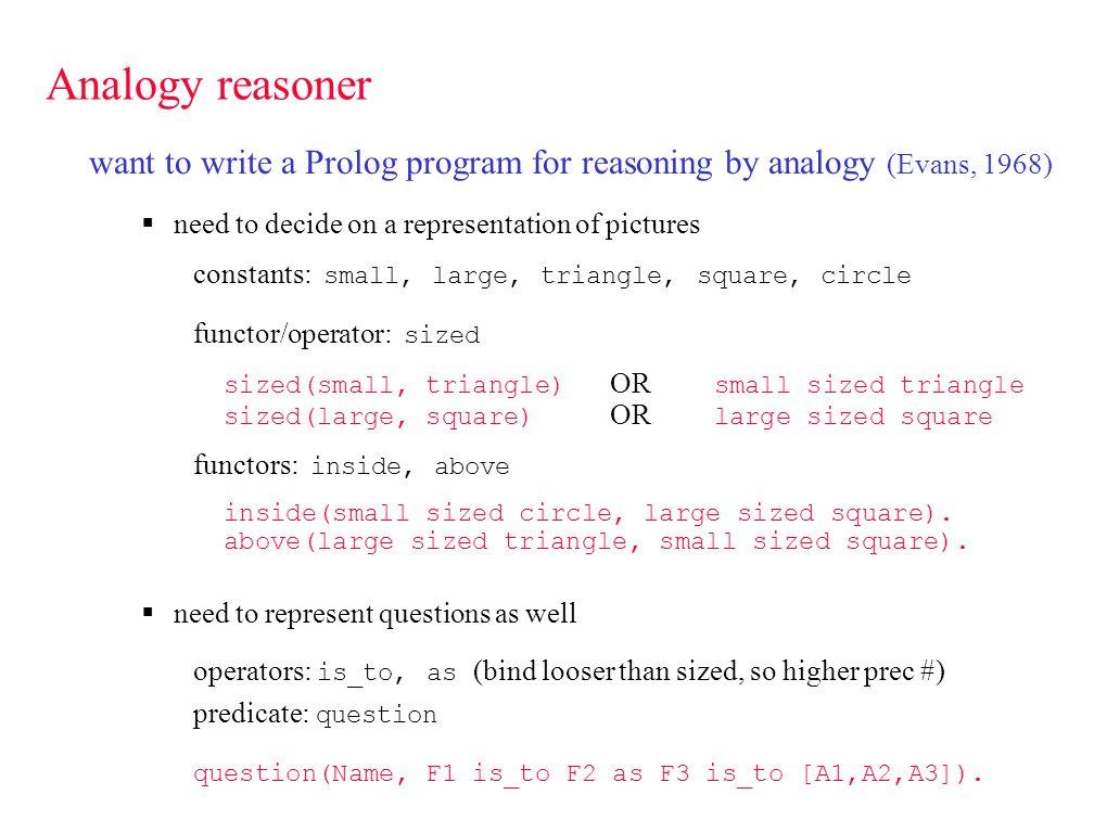 IQ test questions :- op(200, xfy, is_to).:- op(200, xfy, as).