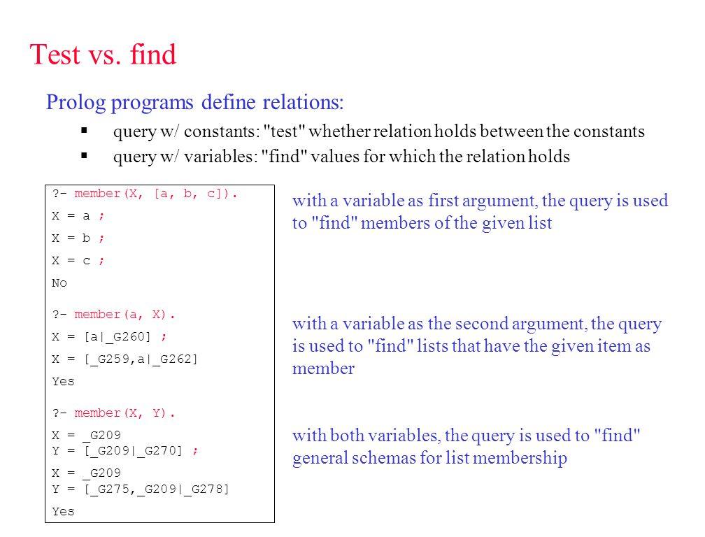 Append predicate ?- append([a,b], [c,d], L).L = [a,b,c,d] Yes ?- append(L1, L2, [a,b,c,d]).
