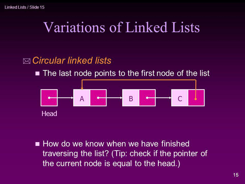 Linked Lists / Slide 15 15 Variations of Linked Lists * Circular linked lists n The last node points to the first node of the list n How do we know wh
