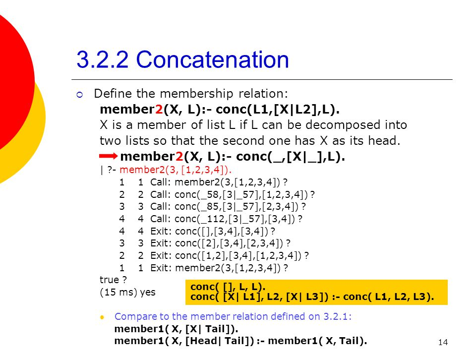 14 3.2.2 Concatenation Define the membership relation: member2(X, L):- conc(L1,[X|L2],L). X is a member of list L if L can be decomposed into two list