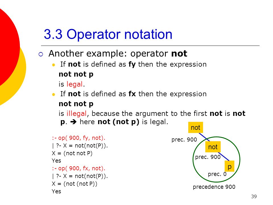 39 3.3 Operator notation Another example: operator not If not is defined as fy then the expression not not p is legal. If not is defined as fx then th