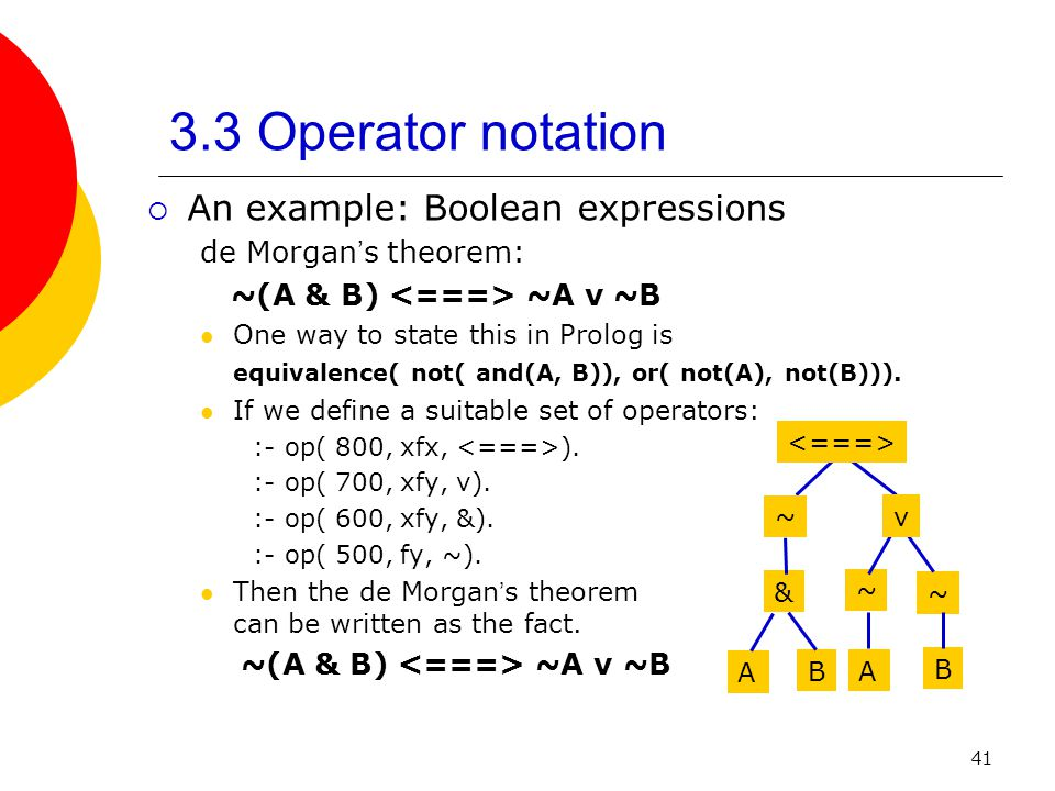 41 3.3 Operator notation An example: Boolean expressions de Morgan s theorem: ~(A & B) ~A v ~B One way to state this in Prolog is equivalence( not( an