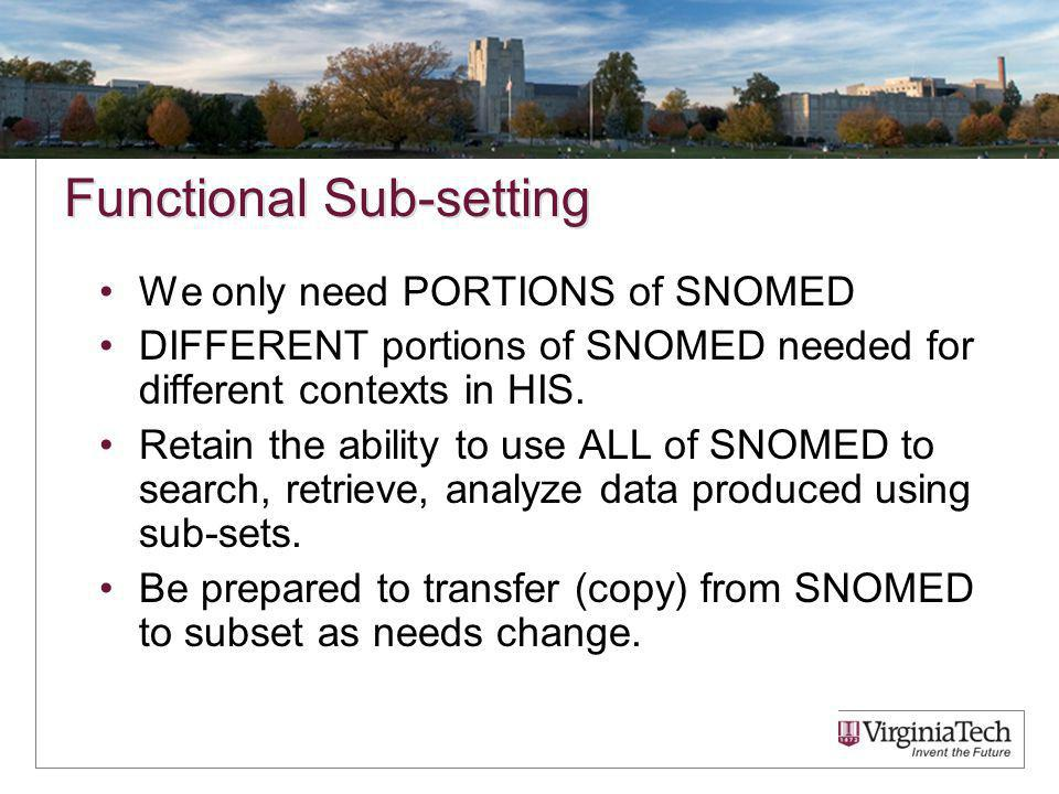 Functional Sub-setting We only need PORTIONS of SNOMED DIFFERENT portions of SNOMED needed for different contexts in HIS.