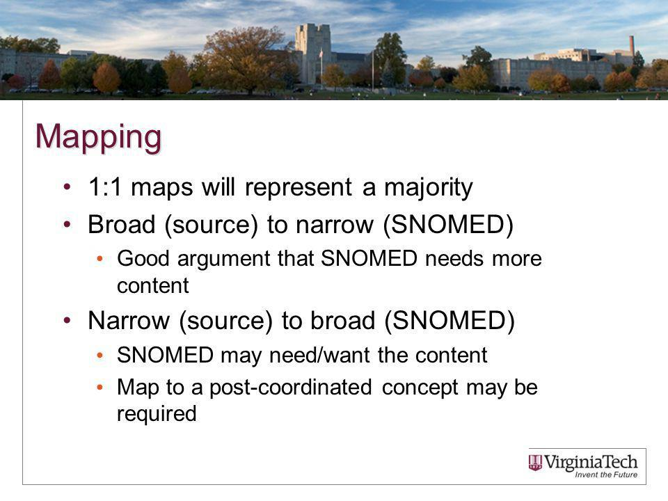 Mapping 1:1 maps will represent a majority Broad (source) to narrow (SNOMED) Good argument that SNOMED needs more content Narrow (source) to broad (SNOMED) SNOMED may need/want the content Map to a post-coordinated concept may be required
