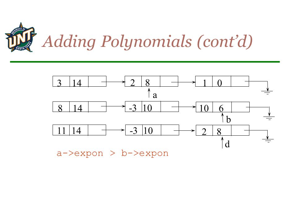 poly_pointer padd(poly_pointer a, poly_pointer b) { poly_pointer front, rear, temp; int sum; rear =(poly_pointer)malloc(sizeof(poly_node)); if (IS_FULL(rear)) { fprintf(stderr, The memory is full\n); exit(1); } front = rear; while (a && b) { switch (COMPARE(a->expon, b->expon)) { Adding Polynomials (contd)