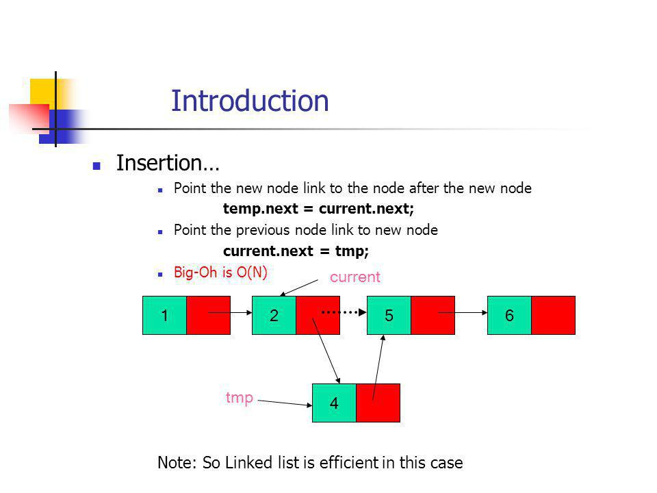 Introduction Insertion… Point the new node link to the node after the new node temp.next = current.next; Point the previous node link to new node current.next = tmp; Big-Oh is O(N) Note: So Linked list is efficient in this case 1256 4 tmp current