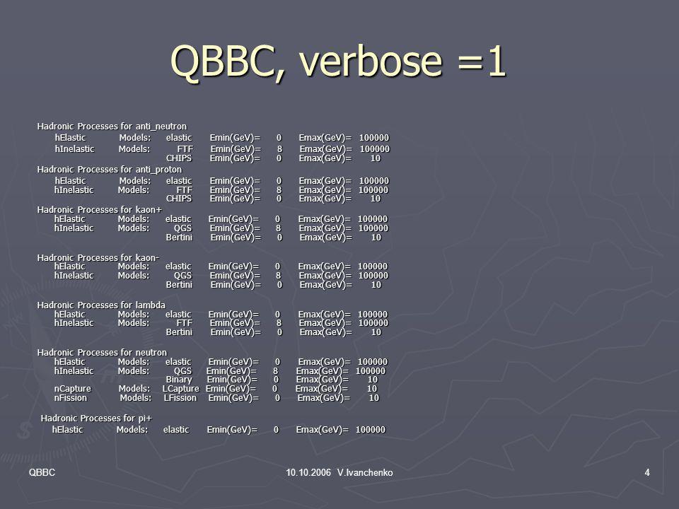 QBBC10.10.2006 V.Ivanchenko4 QBBC, verbose =1 Hadronic Processes for anti_neutron Hadronic Processes for anti_neutron hElastic Models: elastic Emin(Ge