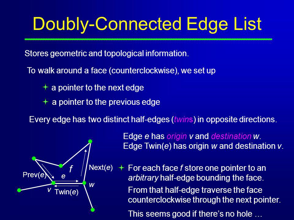 Doubly-Connected Edge List Stores geometric and topological information.