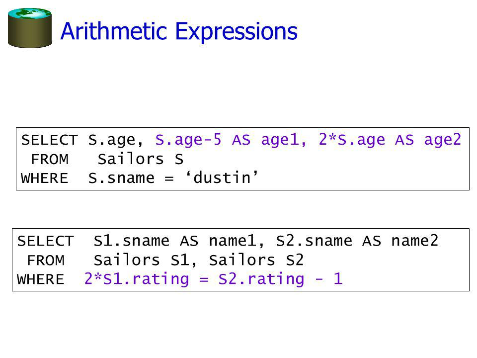 Arithmetic Expressions SELECT S.age, S.age-5 AS age1, 2*S.age AS age2 FROM Sailors S WHERE S.sname = dustin SELECT S1.sname AS name1, S2.sname AS name2 FROM Sailors S1, Sailors S2 WHERE 2*S1.rating = S2.rating - 1