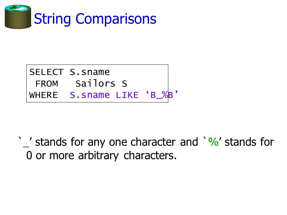 String Comparisons `_ stands for any one character and `% stands for 0 or more arbitrary characters.