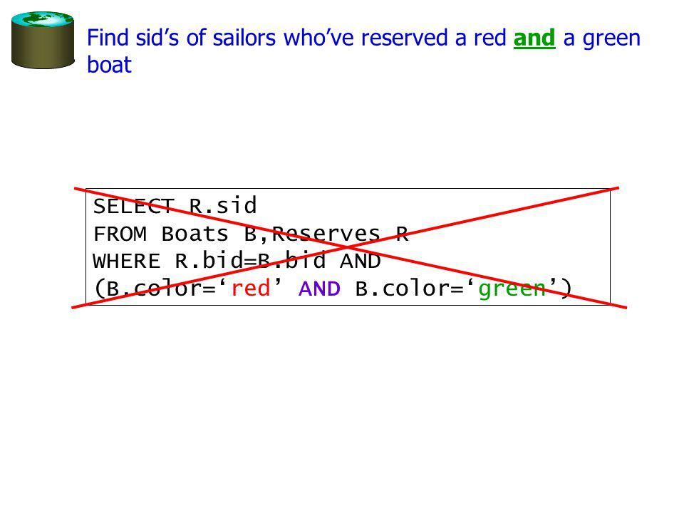 SELECT R.sid FROM Boats B,Reserves R WHERE R.bid=B.bid AND (B.color=red AND B.color=green) Find sids of sailors whove reserved a red and a green boat