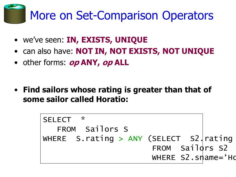 More on Set-Comparison Operators weve seen: IN, EXISTS, UNIQUE can also have: NOT IN, NOT EXISTS, NOT UNIQUE other forms: op ANY, op ALL Find sailors whose rating is greater than that of some sailor called Horatio: SELECT * FROM Sailors S WHERE S.rating > ANY (SELECT S2.rating FROM Sailors S2 WHERE S2.sname=Horatio)