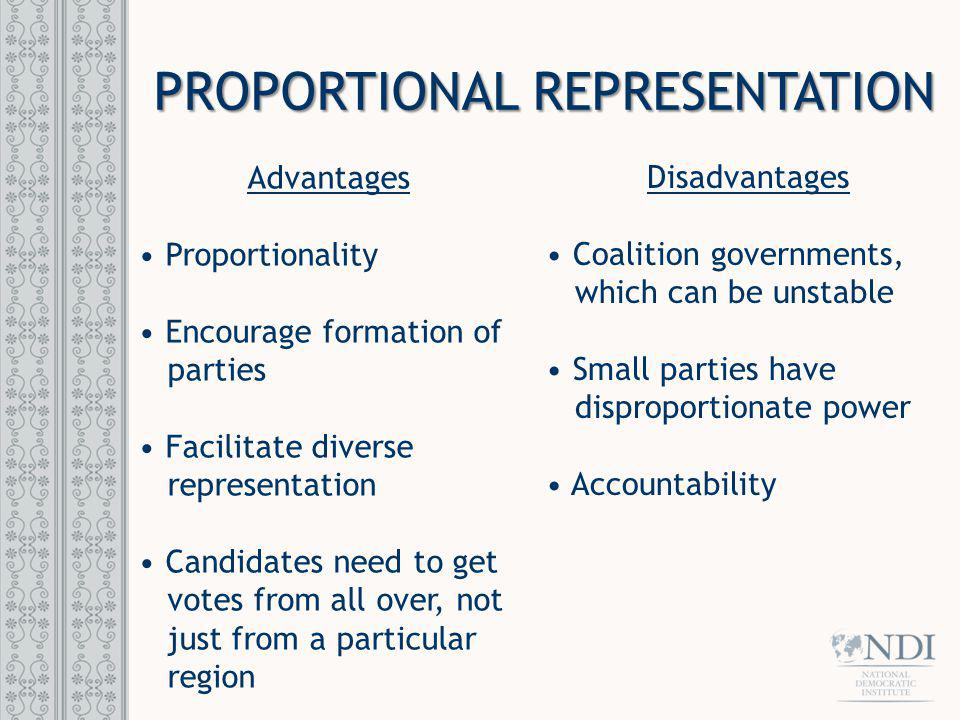 Multi-member districts Parties create candidate lists Voters select a party Parties are allocated seats based on percentage of vote received Open or closed lists Thresholds very important PROPORTIONAL REPRESENTATION List PR