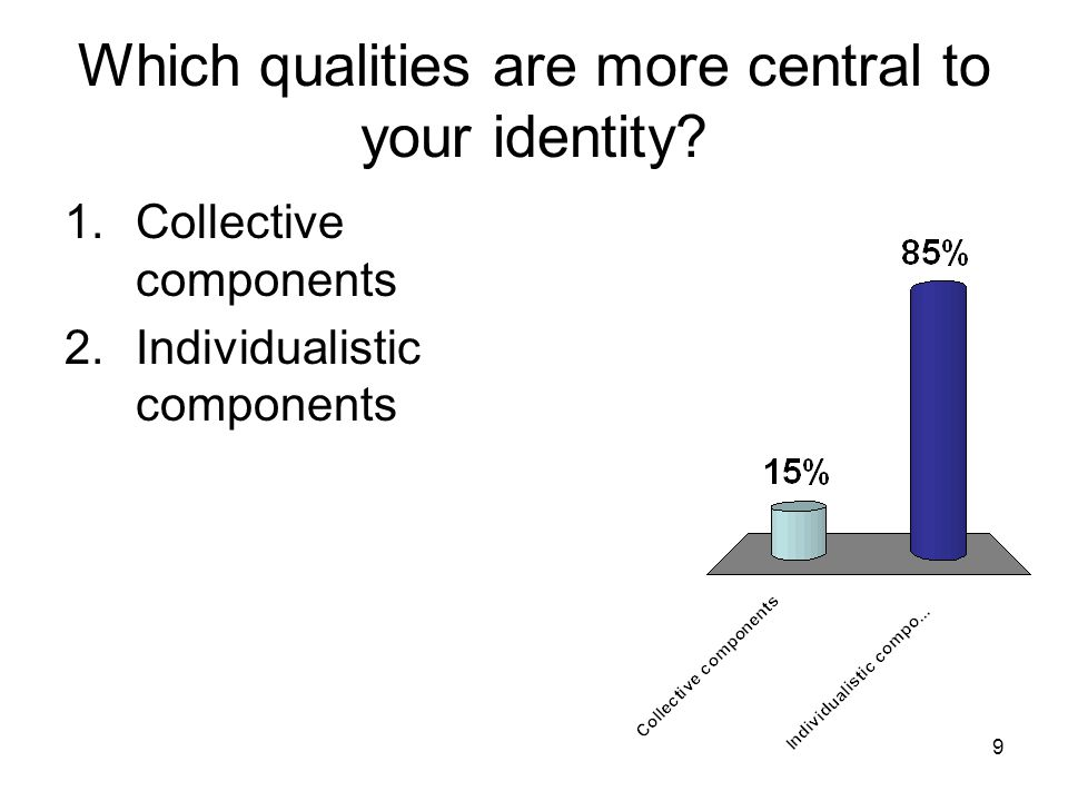 9 Which qualities are more central to your identity.