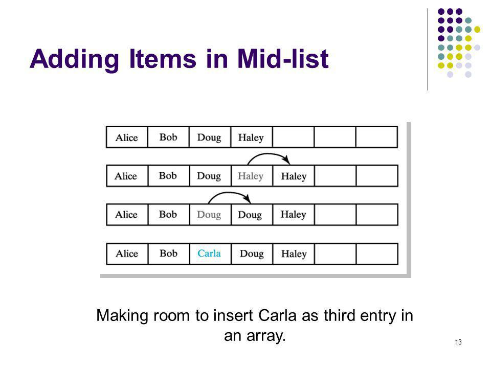 13 Adding Items in Mid-list Making room to insert Carla as third entry in an array.