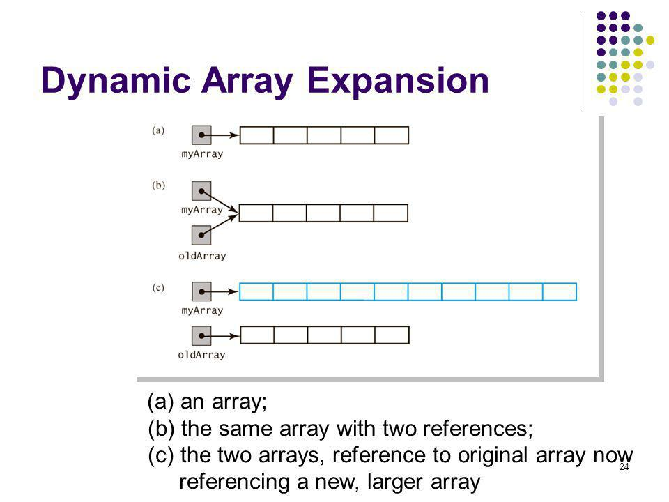 24 Dynamic Array Expansion (a) an array; (b) the same array with two references; (c) the two arrays, reference to original array now referencing a new
