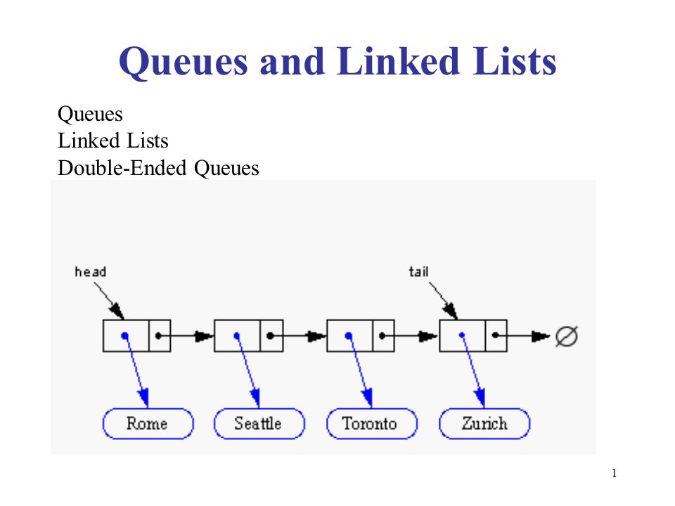 1 Queues and Linked Lists Queues Linked Lists Double-Ended Queues