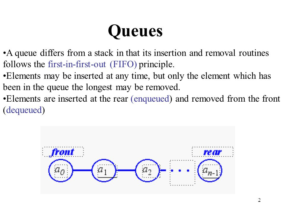 2 Queues A queue differs from a stack in that its insertion and removal routines follows the first-in-first-out (FIFO) principle. Elements may be inse