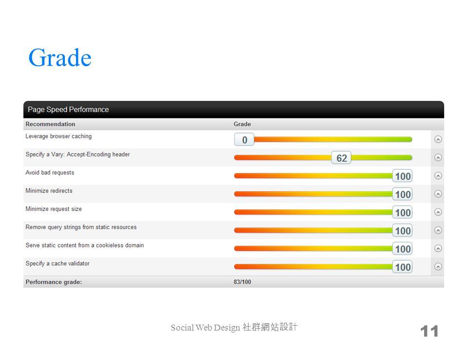 Grade Social Web Design 11
