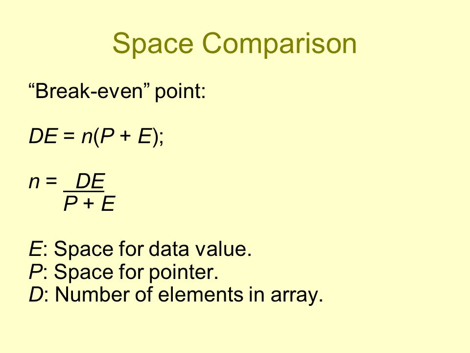 Space Comparison Break-even point: DE = n(P + E); n = DE P + E E: Space for data value.