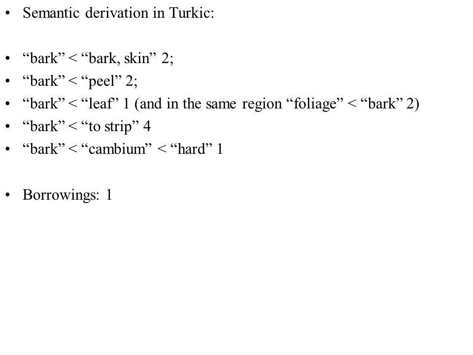Semantic derivation in Turkic: bark < bark, skin 2; bark < peel 2; bark < leaf 1 (and in the same region foliage < bark 2) bark < to strip 4 bark < cambium < hard 1 Borrowings: 1