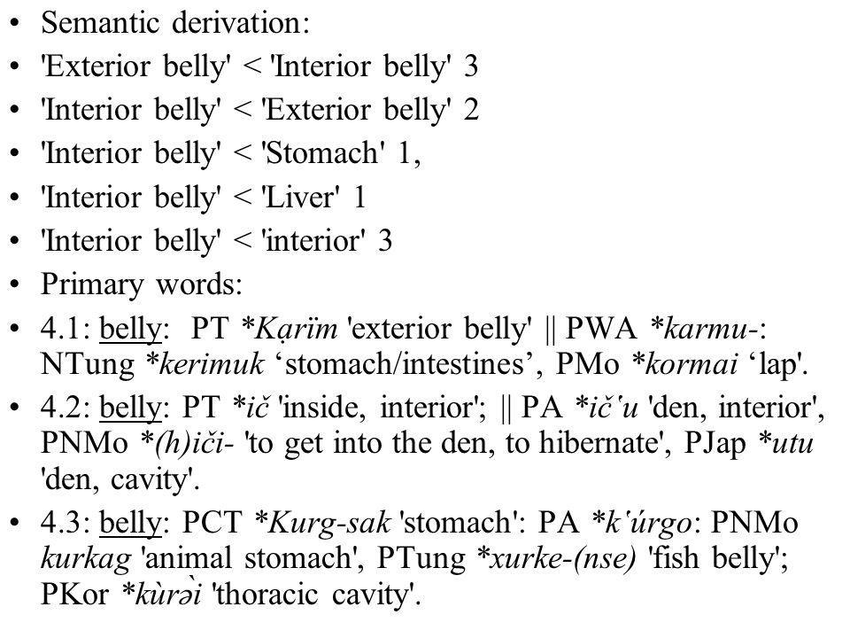 Semantic derivation: Exterior belly < Interior belly 3 Interior belly < Exterior belly 2 Interior belly < Stomach 1, Interior belly < Liver 1 Interior belly < interior 3 Primary words: 4.1: belly: PT *Krïm exterior belly || PWA *karmu-: NTung *kerimuk stomach/intestines, PMo *kormai lap .