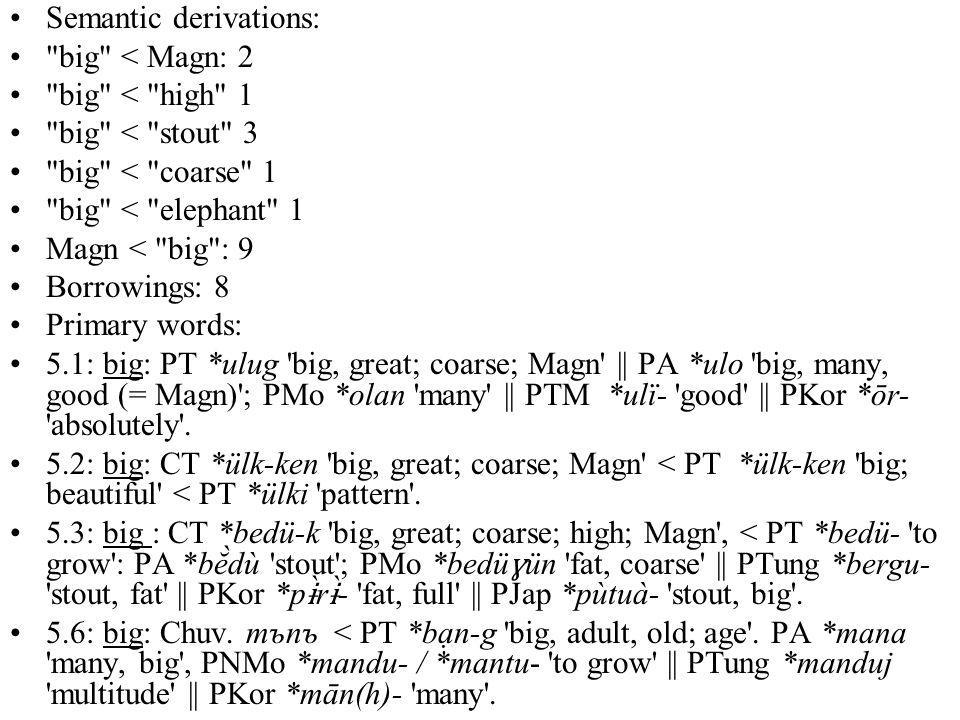 Semantic derivations: