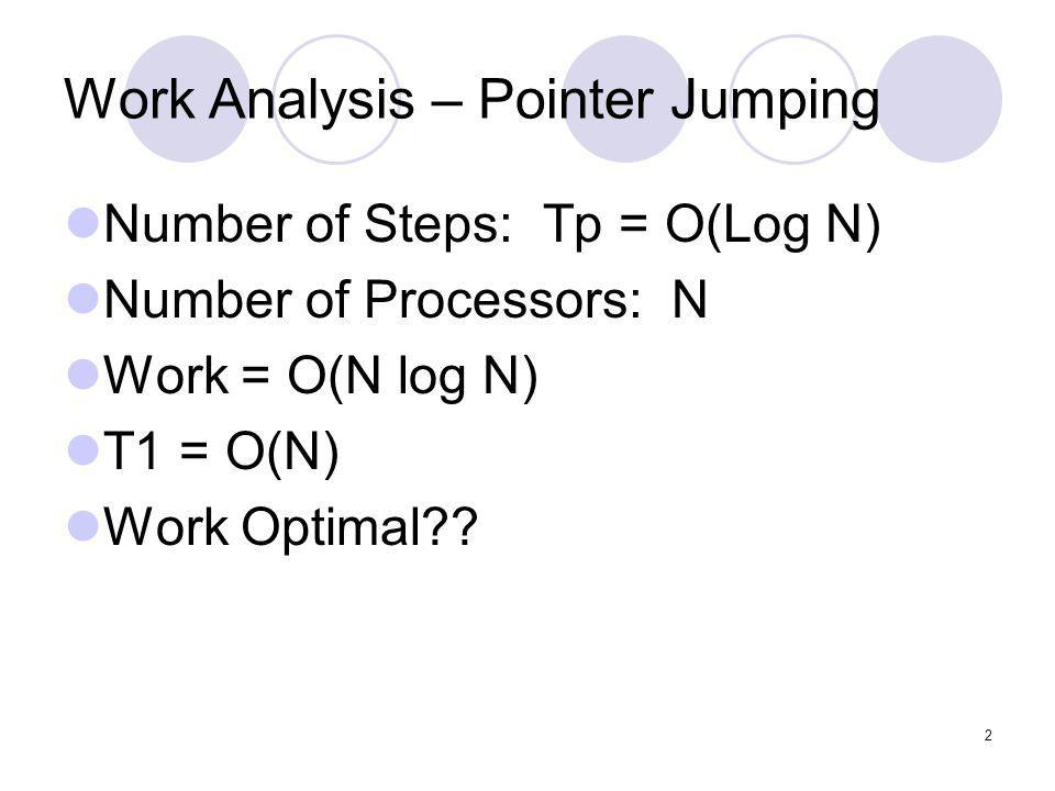 What next?.Can we accomplish an O(log n) deterministic algorithm.