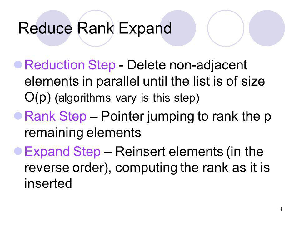 Deterministic EREW LLR Step 1 Select a Ruling Set of O(p) elements, O(n/p) distance apart Keep track of actual distance (for ranking) Repeatedly apply 2-Ruling Set Algorithm to increase the distance between the elements Remaining steps are same 15