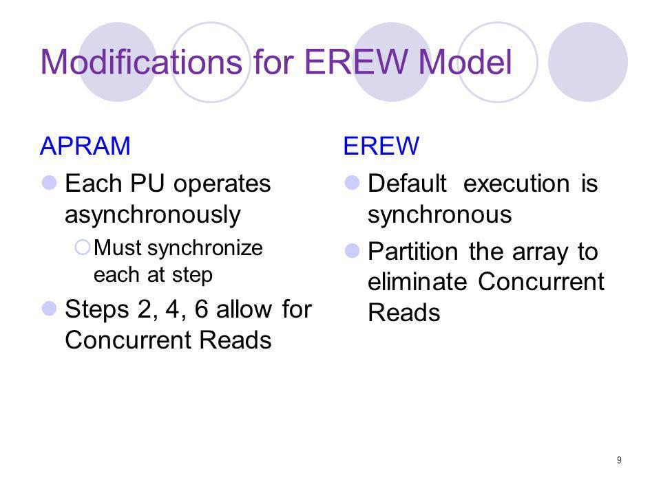Randomized EREW Algorithm (4.1) Select O(p) elements at random Each generates a random number between 1-N, selects those with values 1 to N / log N Pack selected items into smaller array Scan from selected item to next to set rank Rank selected elements by pointer jumping Write ranks back to original array Scan from selected items to set remaining ranks 10
