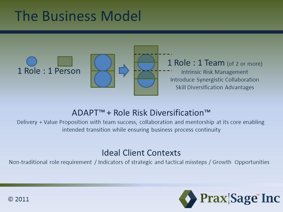 ADAPT + Role Risk Diversification Delivery + Value Proposition with team success, collaboration and mentorship at its core enabling intended transition while ensuring business process continuity The Business Model Ideal Client Contexts Non-traditional role requirement / Indicators of strategic and tactical missteps / Growth Opportunities 1 Role : 1 Team (of 2 or more) Intrinsic Risk Management Introduce Synergistic Collaboration Skill Diversification Advantages 1 Role : 1 Person © 2011