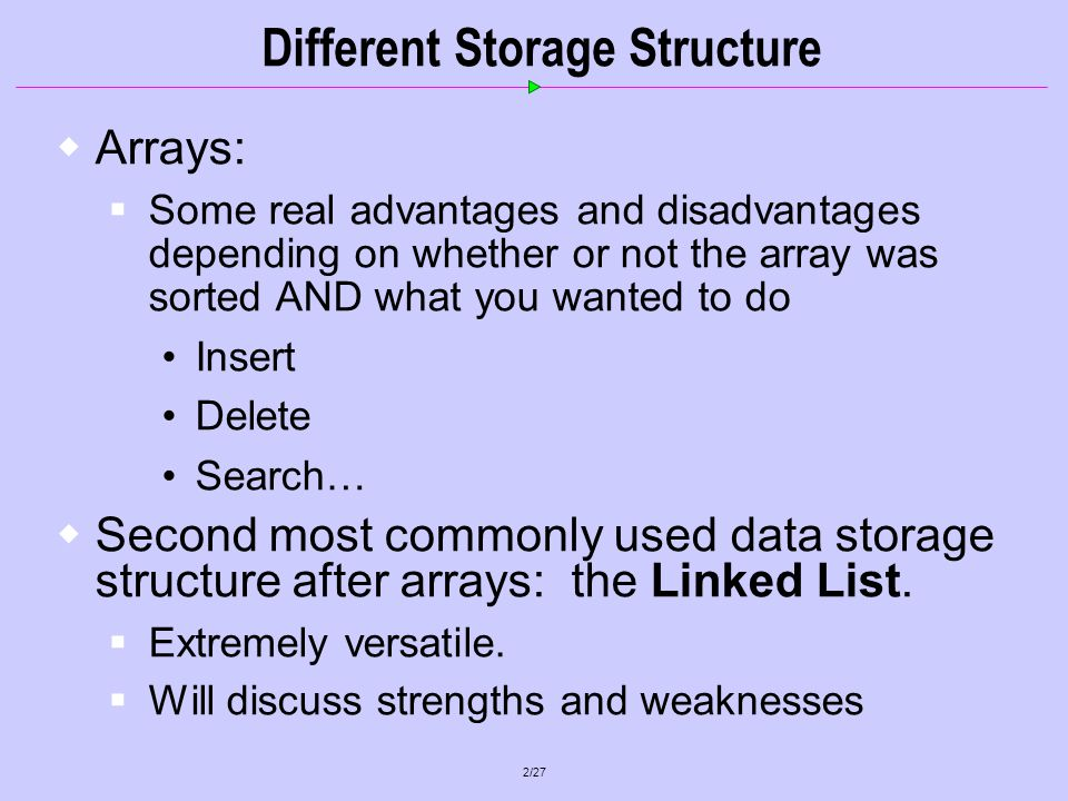 2/27 Different Storage Structure Arrays: Some real advantages and disadvantages depending on whether or not the array was sorted AND what you wanted to do Insert Delete Search… Second most commonly used data storage structure after arrays: the Linked List.
