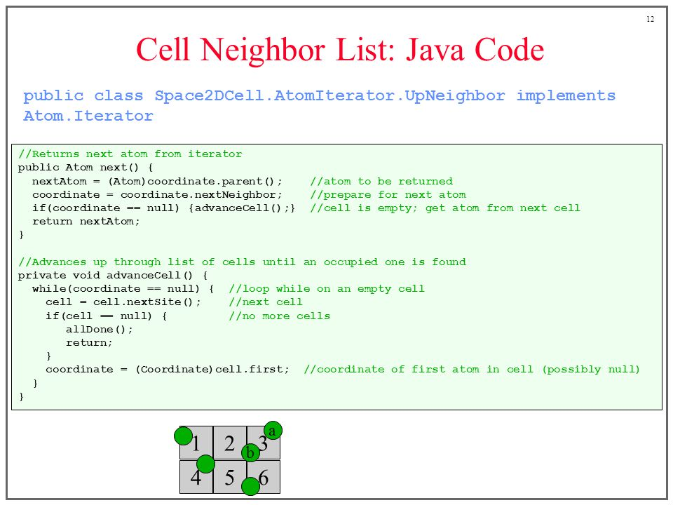 12 Cell Neighbor List: Java Code public class Space2DCell.AtomIterator.UpNeighbor implements Atom.Iterator //Returns next atom from iterator public Atom next() { nextAtom = (Atom)coordinate.parent(); //atom to be returned coordinate = coordinate.nextNeighbor; //prepare for next atom if(coordinate == null) {advanceCell();} //cell is empty; get atom from next cell return nextAtom; } //Advances up through list of cells until an occupied one is found private void advanceCell() { while(coordinate == null) { //loop while on an empty cell cell = cell.nextSite(); //next cell if(cell == null) { //no more cells allDone(); return; } coordinate = (Coordinate)cell.first; //coordinate of first atom in cell (possibly null) } 321 654 b a