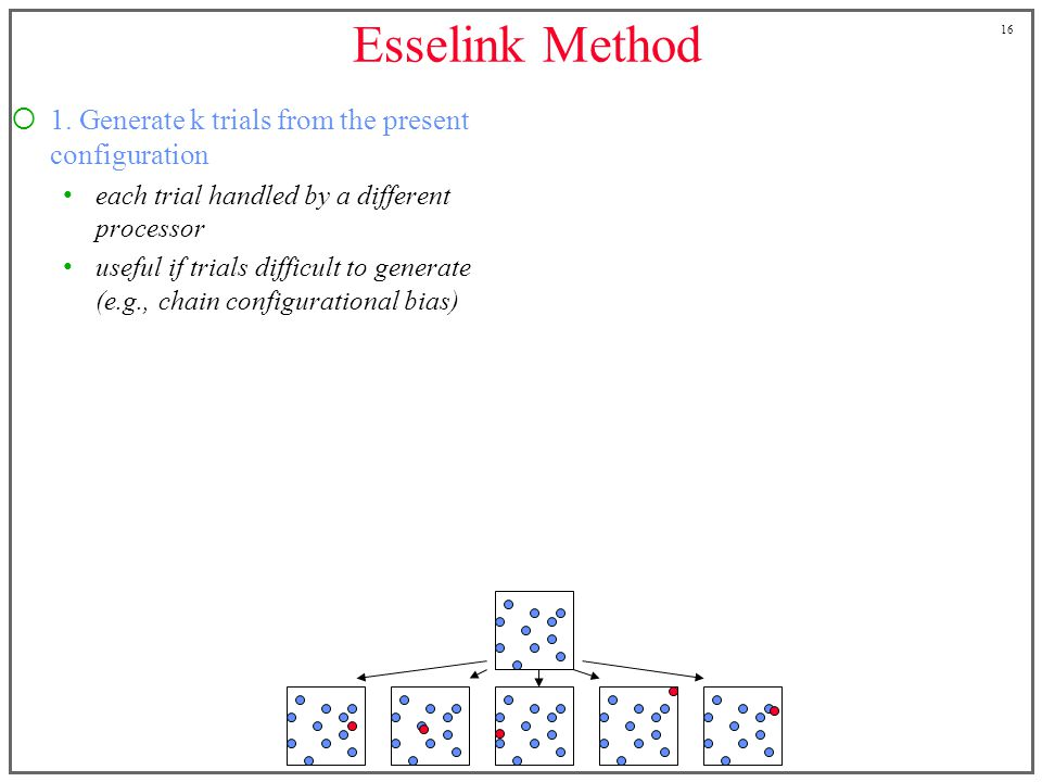 16 Esselink Method 1.