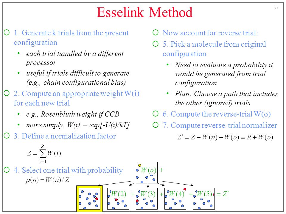 21 Esselink Method 1.