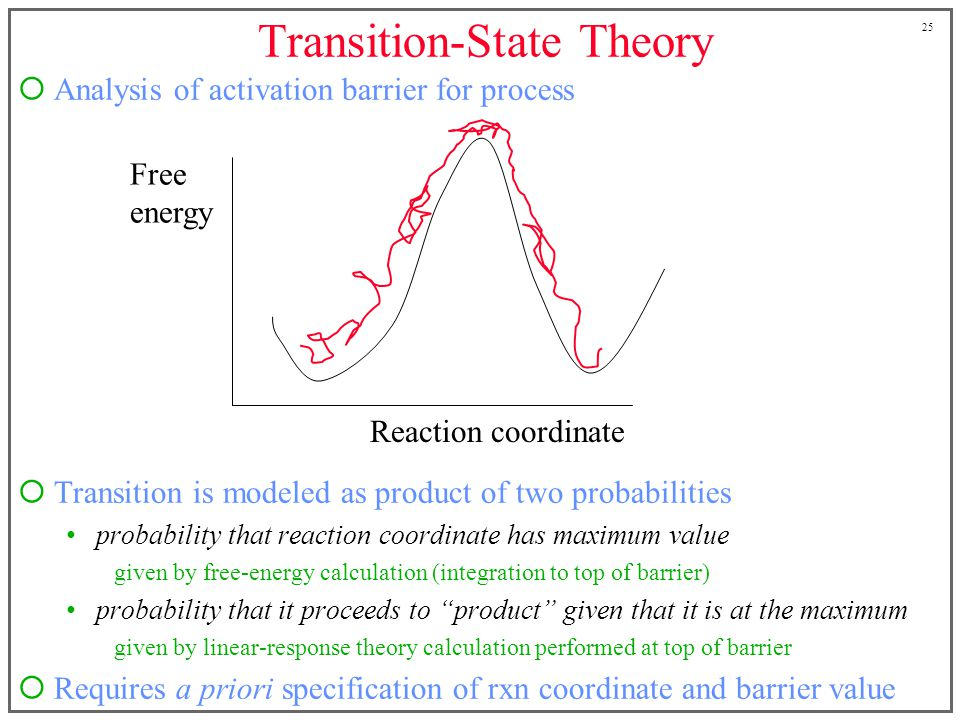 25 Transition-State Theory Analysis of activation barrier for process Transition is modeled as product of two probabilities probability that reaction coordinate has maximum value given by free-energy calculation (integration to top of barrier) probability that it proceeds to product given that it is at the maximum given by linear-response theory calculation performed at top of barrier Requires a priori specification of rxn coordinate and barrier value Reaction coordinate Free energy