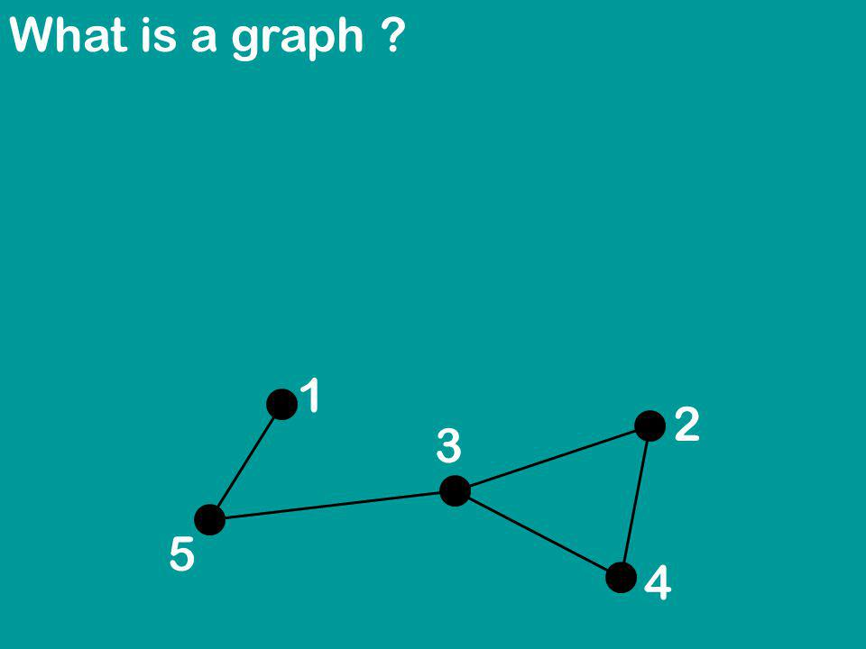 What is a graph ? 1 2 3 4 5