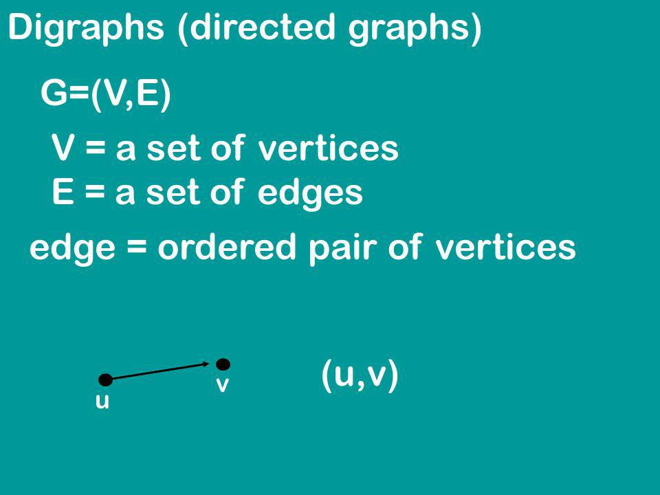 Digraphs (directed graphs) G=(V,E) V = a set of vertices E = a set of edges edge = ordered pair of vertices u v (u,v)