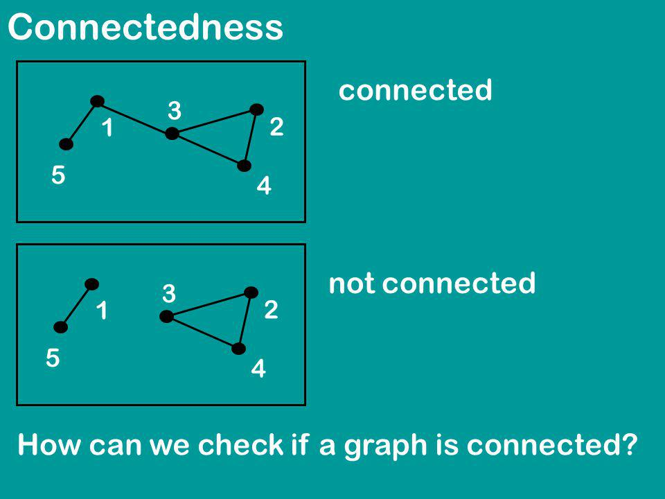Connectedness 1 2 3 4 5 1 2 3 4 5 connected not connected How can we check if a graph is connected