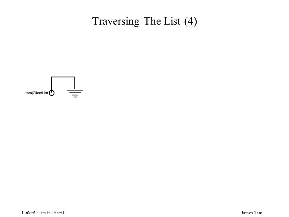 James Tam Linked Lists in Pascal Traversing The List (4)