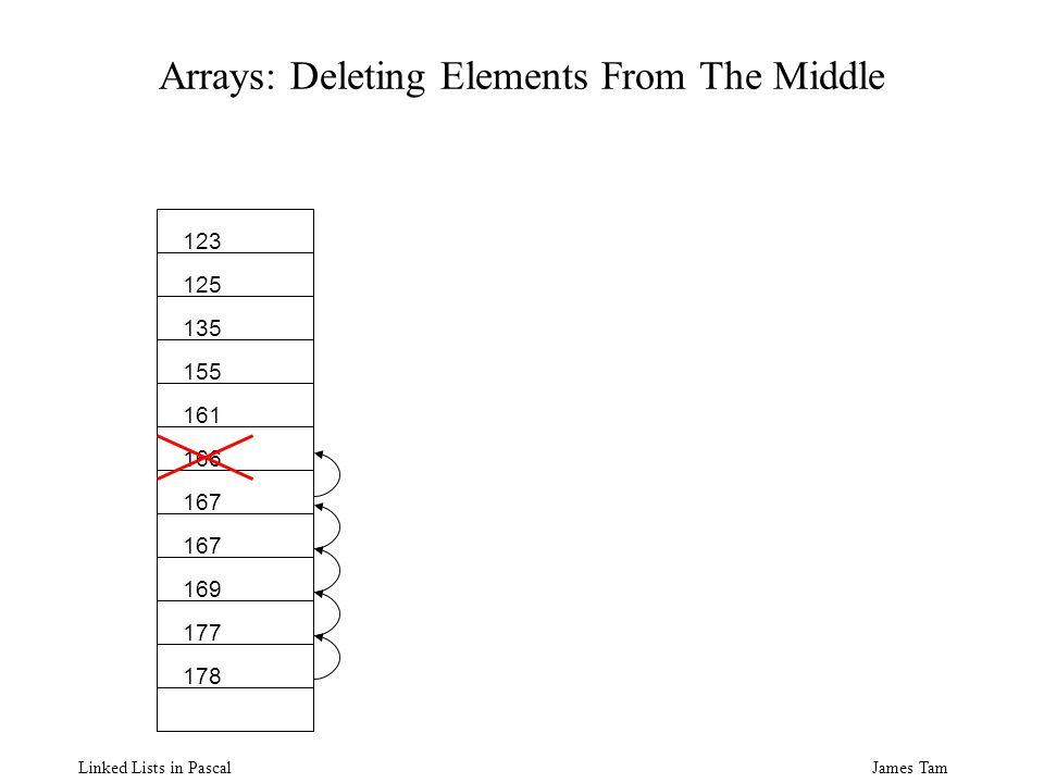 James Tam Linked Lists in Pascal Traversing The List (2) Example: procedure displayList (tamjClientList : NodePointer); var currentNode : NodePointer; begin currentNode := tamjClientList; writeln( CLIENT LIST :20); if (currentNode = NIL) then begin writeln; writeln( List is empty, no clients to display ); writeln; end;