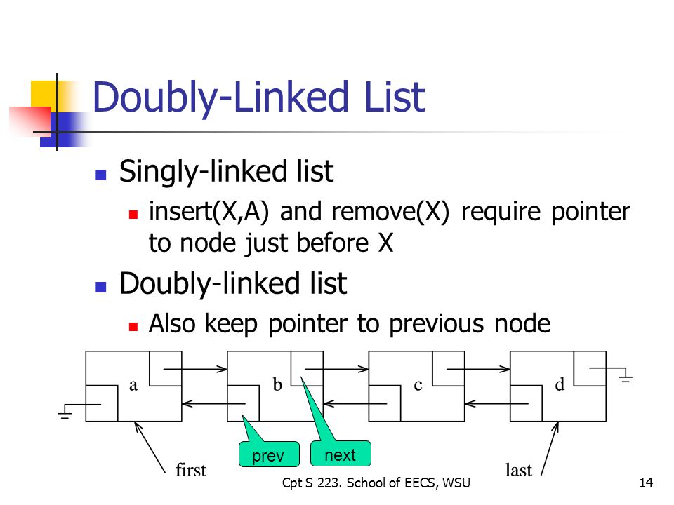 14 Doubly-Linked List Singly-linked list insert(X,A) and remove(X) require pointer to node just before X Doubly-linked list Also keep pointer to previous node prev next Cpt S 223.
