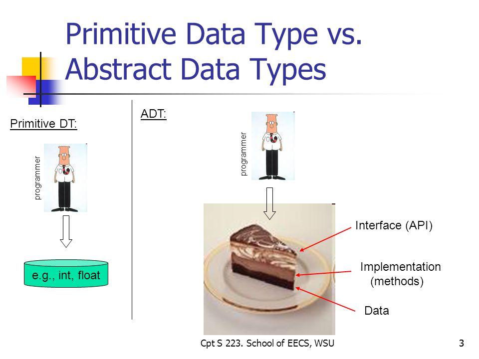 33 Primitive Data Type vs.
