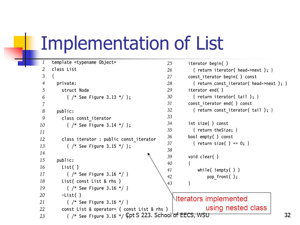 32 Implementation of List 32 Iterators implemented using nested class Cpt S 223.