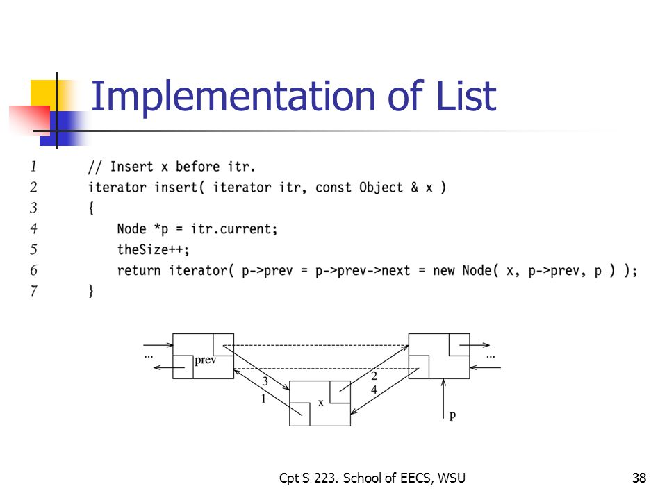 38 Implementation of List 38Cpt S 223. School of EECS, WSU