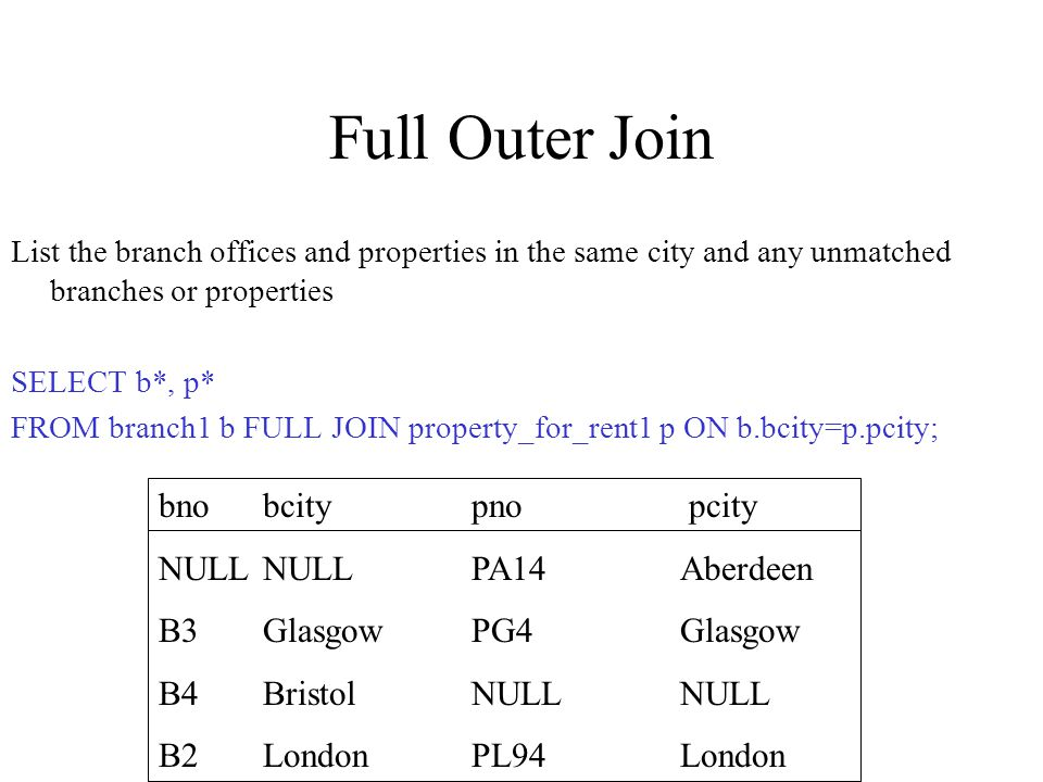 Full Outer Join List the branch offices and properties in the same city and any unmatched branches or properties SELECT b*, p* FROM branch1 b FULL JOIN property_for_rent1 p ON b.bcity=p.pcity; bnobcitypno pcity NULLNULLPA14Aberdeen B3 GlasgowPG4Glasgow B4 BristolNULLNULL B2 London PL94London